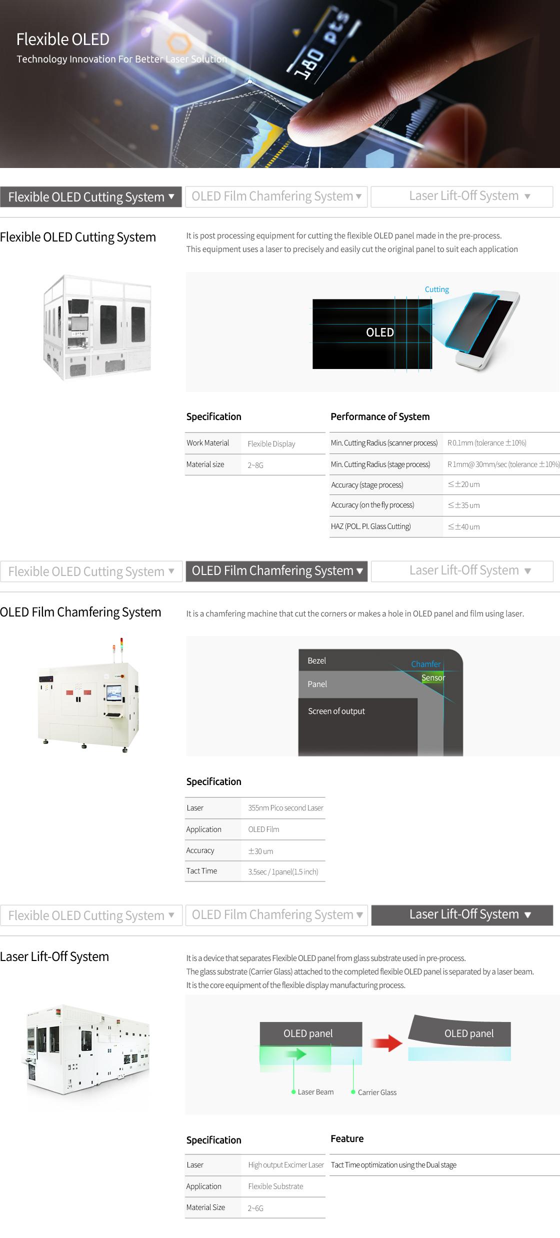 Flexible OLED_eng.jpg